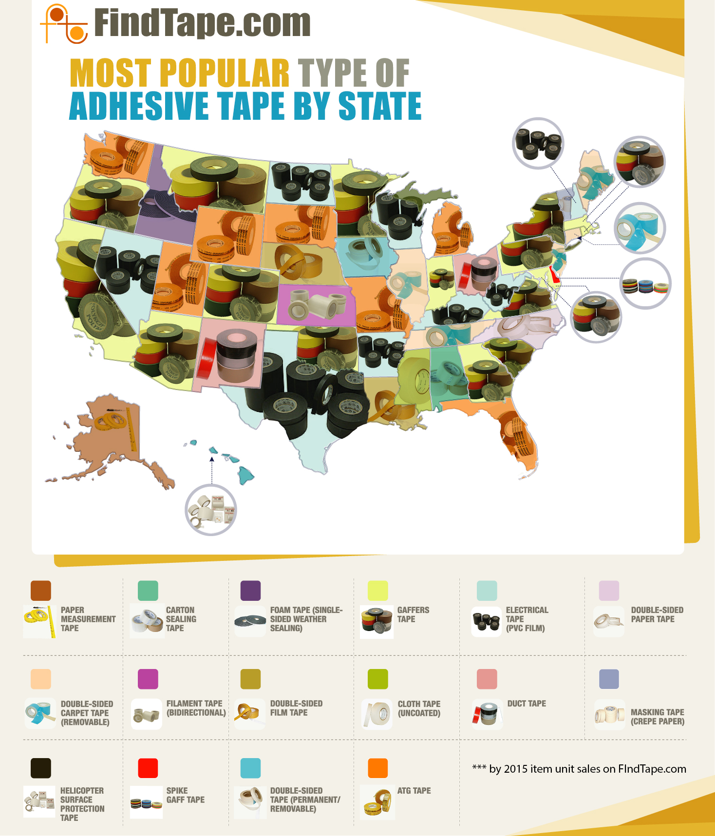 Most Popular Tape by State